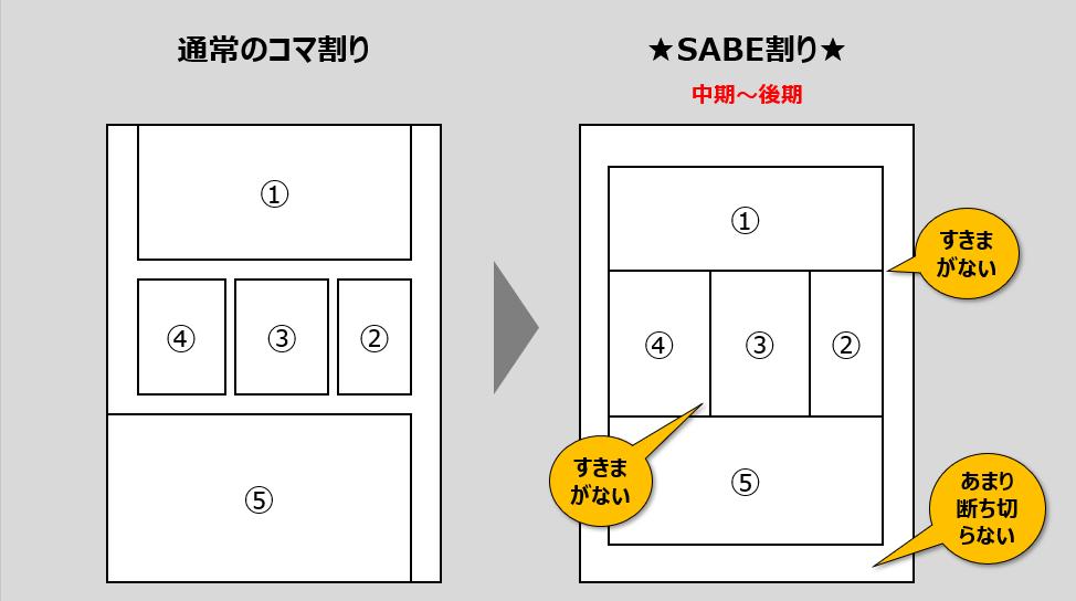 SABE割り01