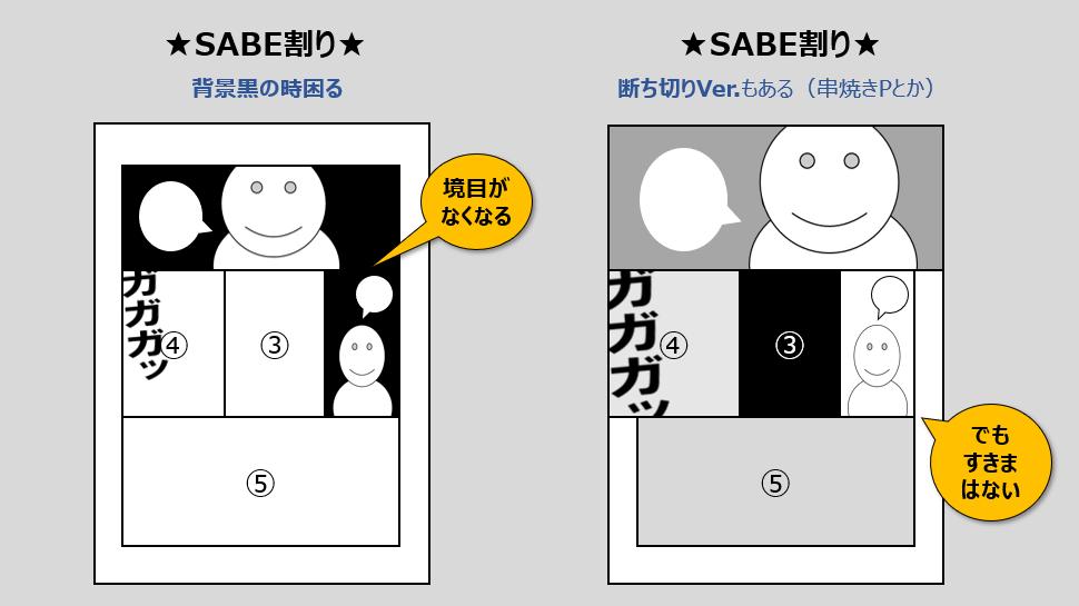 SABE割り説明02